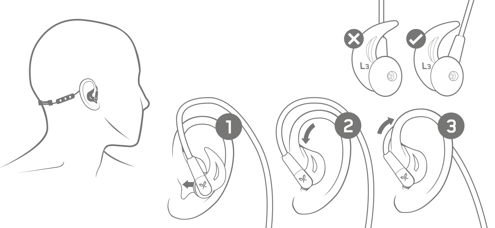Frequently Ask Questions Headphone Wire Diagram Additionally Iphone Charger Cable Cord As Well Adjust The Speedfit Clips To Tighten Cables And Secure It Against Back Of Your Neck This Ensures Doesnt Bounce When Youre Active