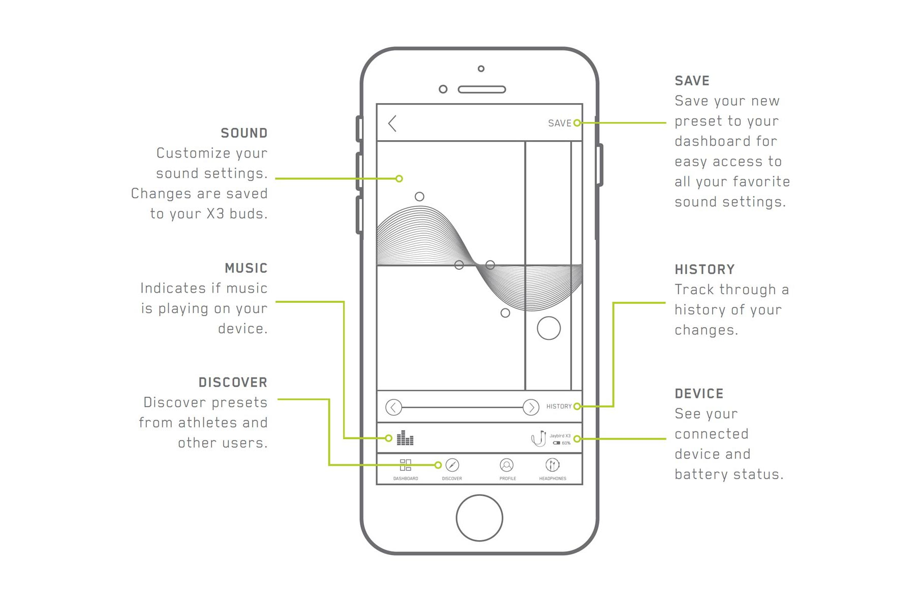Frequently Ask Questions Iphone Headphone Jack Wiring Diagram Further Touch Tone Phone Additionally You Can Use The Mysound App To Reach Out Us For Support Feedback And General Inquiries About Your Buds